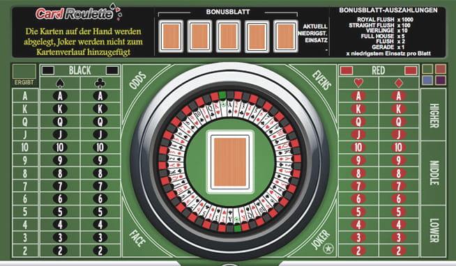 online casino roulette strategy online spielothek echtgeld